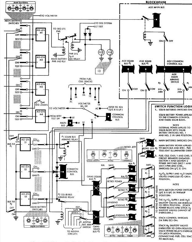 unicell furnace wiring diagram